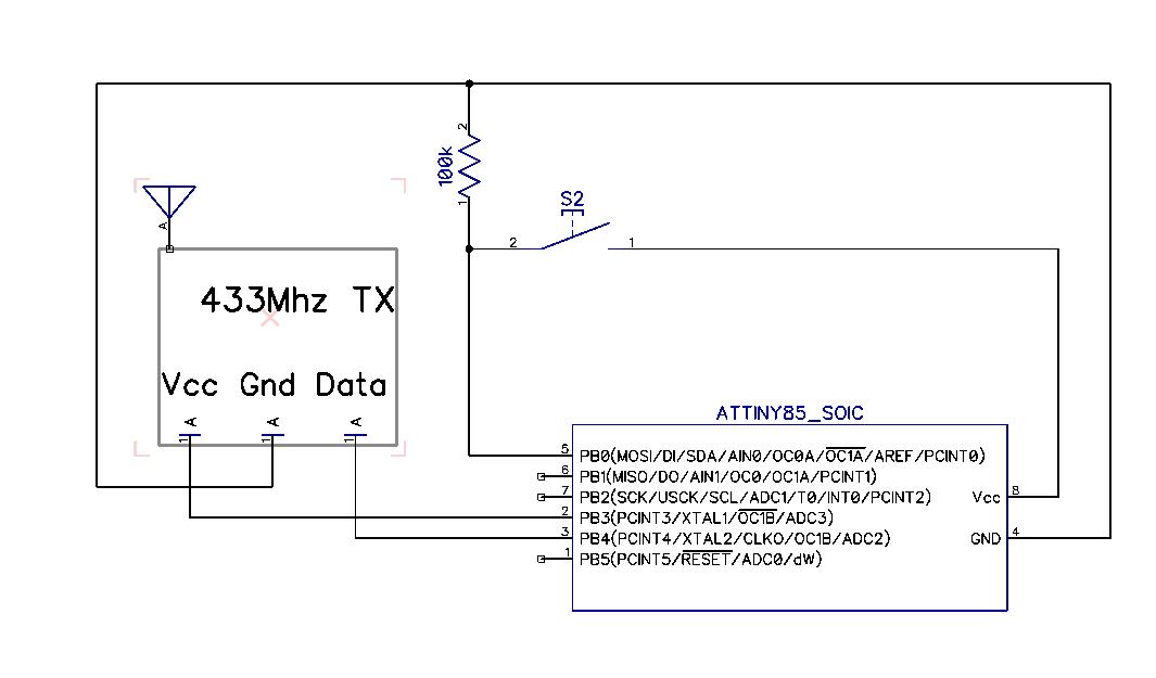 tx-part